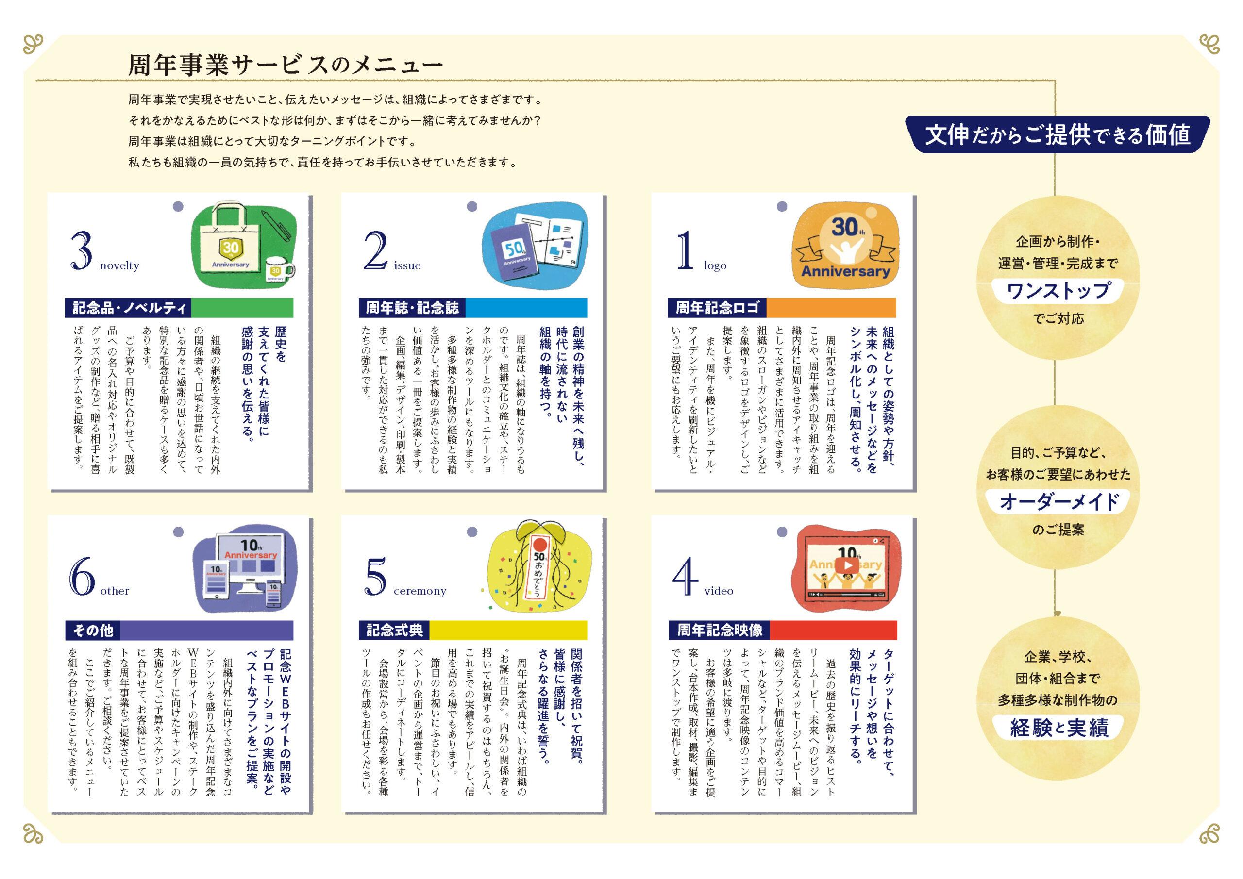 「周年事業サービス」の新パンフレット登場!